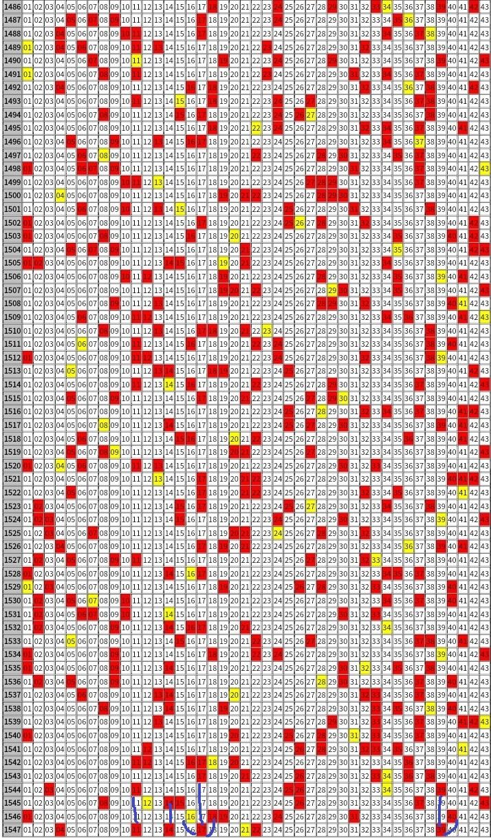 ロト 6 過去 の 出 目 表 ロト6当選番号出目表(過去80件表示)