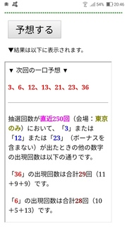 loto7-421-yosou.jpg