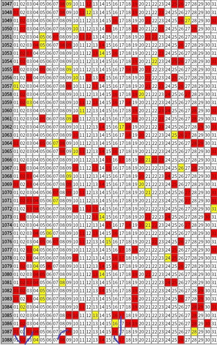 ロト 6 過去 の 出 目 表 ロト6データ 当選番号・金額一覧・出目表