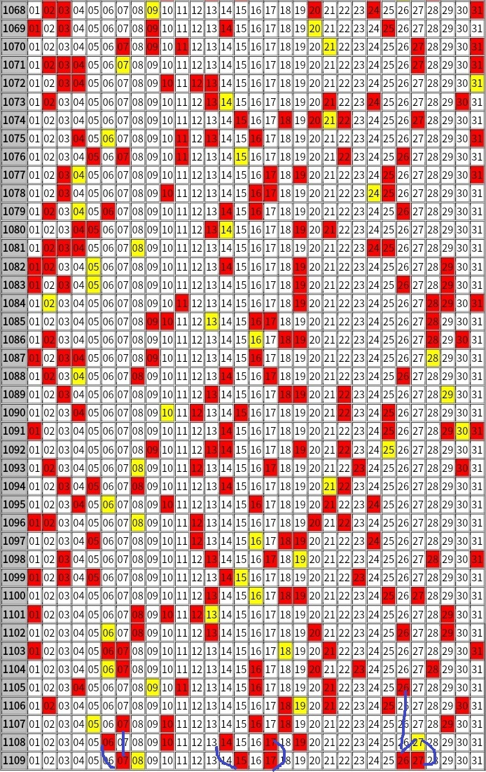 ロト 6 過去 の 出 目 表 ロト 6 過去 の 出 目 表 ロト6過去20回の出目表